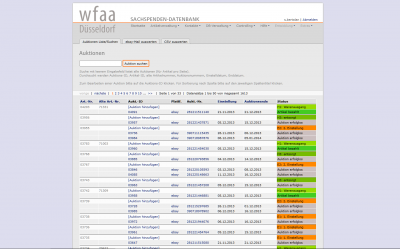 SDB-Datenbank, Screen Auktionenverwaltung Übersicht